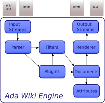 ada-wiki.png