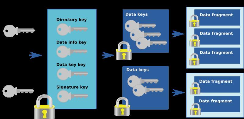 akt-keys.png