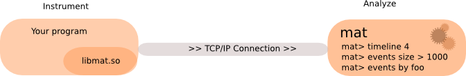 mat-analyse-tcp.png